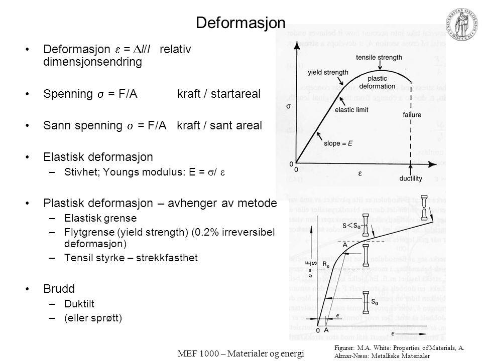MEF 1000 – Materialer og energi Deformasjon Deformasjon  =  l/l relativ dimensjonsendring Spenning  = F/A kraft / startareal Sann spenning  = F/A
