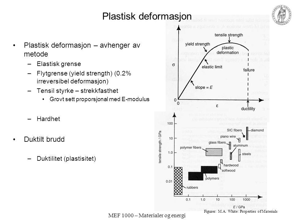 MEF 1000 – Materialer og energi Plastisk deformasjon Plastisk deformasjon – avhenger av metode –Elastisk grense –Flytgrense (yield strength) (0.2% irr