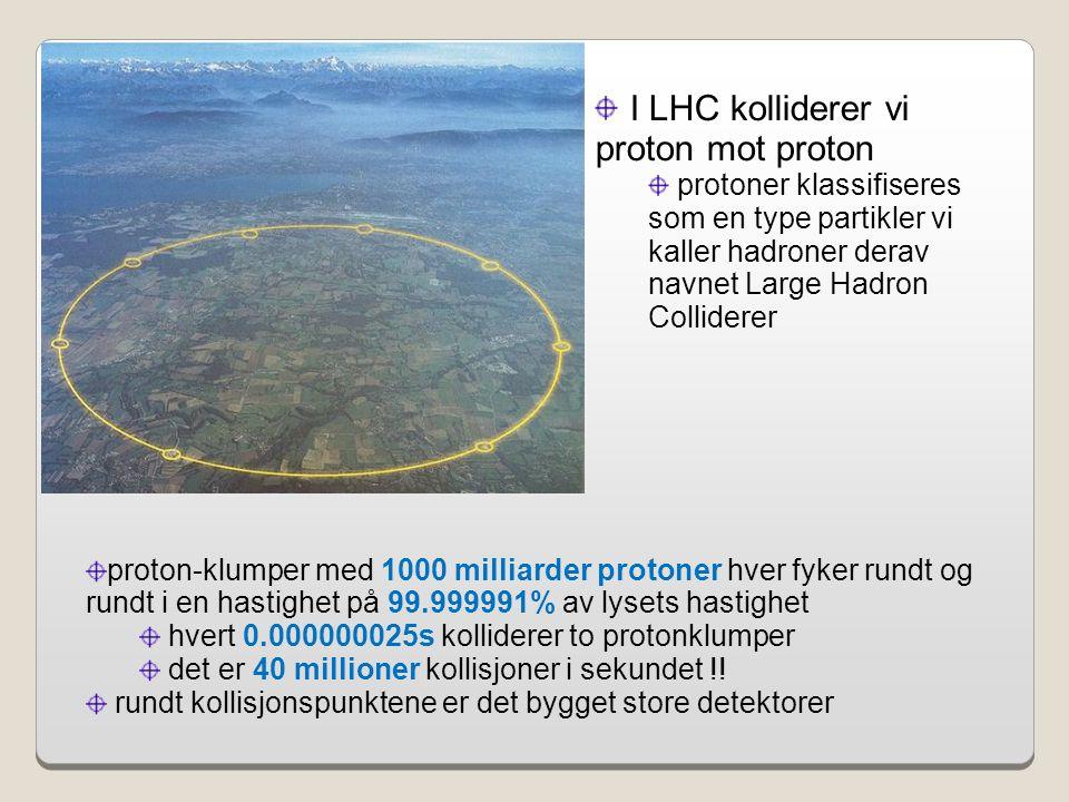 proton-klumper med 1000 milliarder protoner hver fyker rundt og rundt i en hastighet på 99.999991% av lysets hastighet hvert 0.000000025s kolliderer to protonklumper det er 40 millioner kollisjoner i sekundet !.