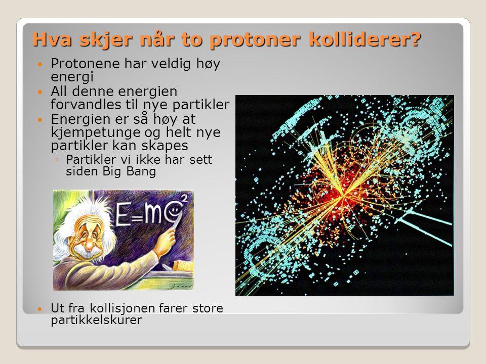 Hva skjer når to protoner kolliderer.