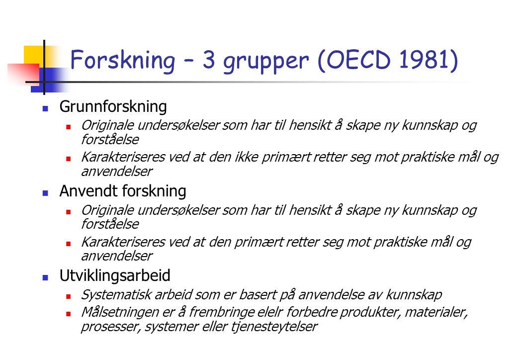 Forskning – 3 grupper (OECD 1981) Grunnforskning Originale undersøkelser som har til hensikt å skape ny kunnskap og forståelse Karakteriseres ved at den ikke primært retter seg mot praktiske mål og anvendelser Anvendt forskning Originale undersøkelser som har til hensikt å skape ny kunnskap og forståelse Karakteriseres ved at den primært retter seg mot praktiske mål og anvendelser Utviklingsarbeid Systematisk arbeid som er basert på anvendelse av kunnskap Målsetningen er å frembringe elelr forbedre produkter, materialer, prosesser, systemer eller tjenesteytelser