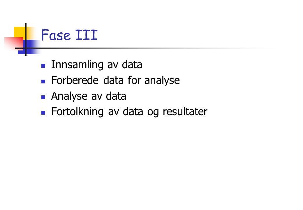 Fase III Innsamling av data Forberede data for analyse Analyse av data Fortolkning av data og resultater