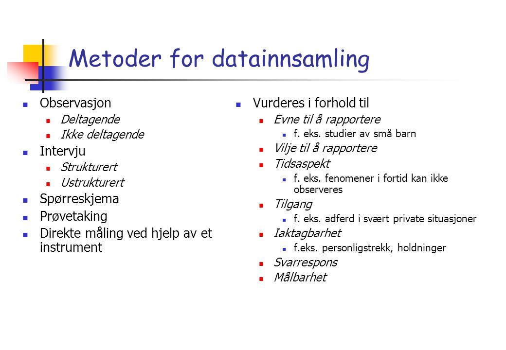 Metoder for datainnsamling Observasjon Deltagende Ikke deltagende Intervju Strukturert Ustrukturert Spørreskjema Prøvetaking Direkte måling ved hjelp