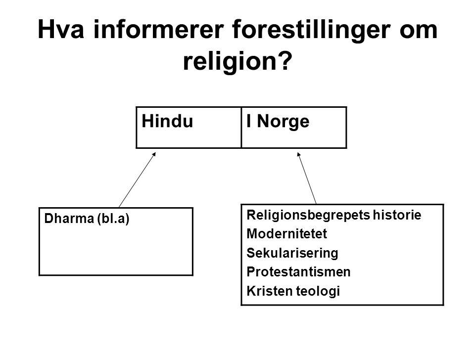 Hva informerer forestillinger om religion.