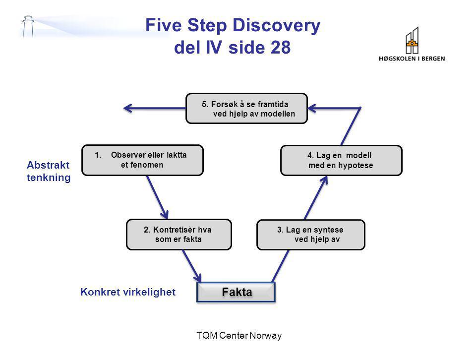 Five Step Discovery del IV side 28 TQM Center Norway Abstrakt tenkning Konkret virkelighet 1.Observer eller iaktta et fenomen 2. Kontretisèr hva som e