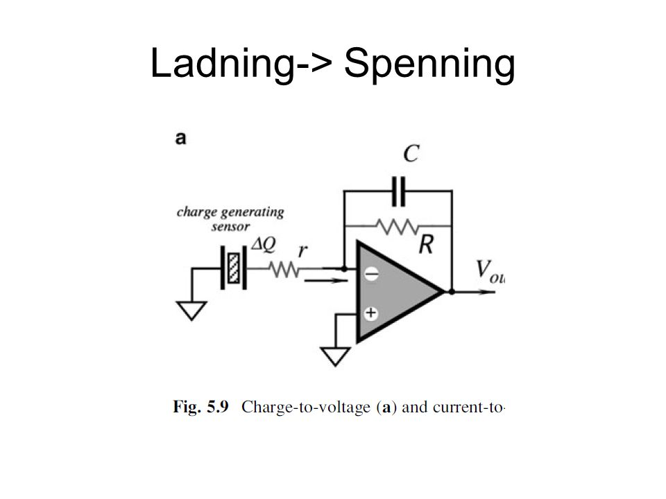 Ladning-> Spenning