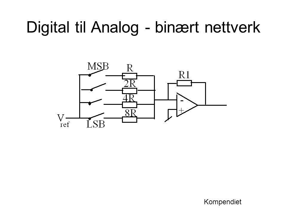 Digital til Analog - binært nettverk Kompendiet
