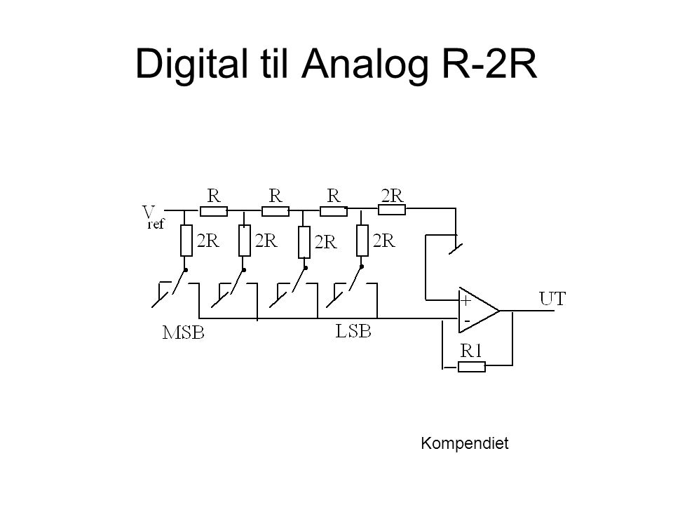 Digital til Analog R-2R Kompendiet