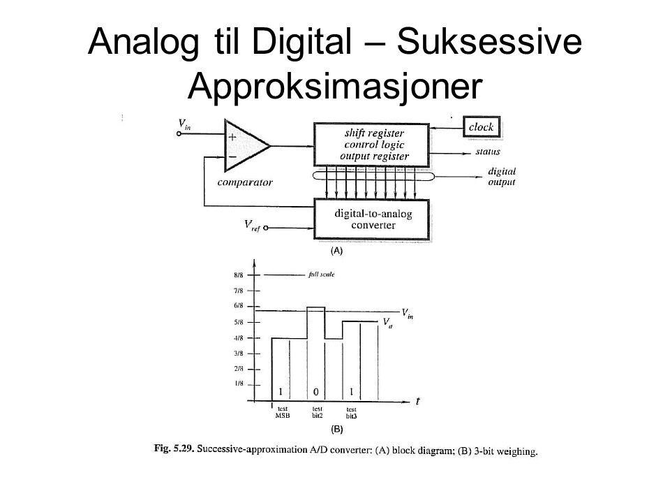 Analog til Digital – Suksessive Approksimasjoner