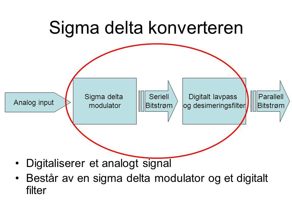 Sigma delta konverteren Analog input Sigma delta modulator Seriell Bitstrøm Digitalt lavpass og desimeringsfilter Parallell Bitstrøm Digitaliserer et analogt signal Består av en sigma delta modulator og et digitalt filter