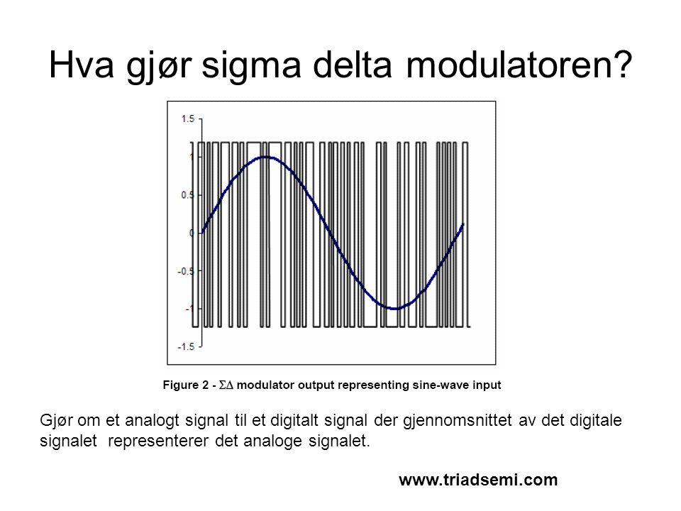 Hva gjør sigma delta modulatoren.