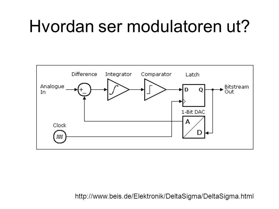 Hvordan ser modulatoren ut http://www.beis.de/Elektronik/DeltaSigma/DeltaSigma.html