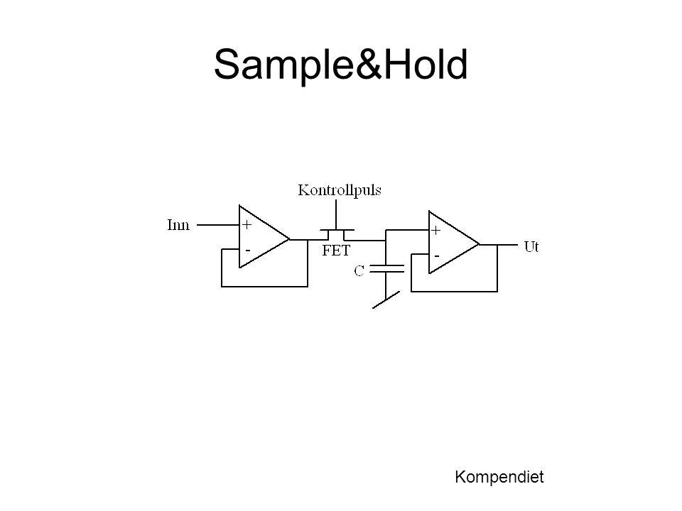 Sample&Hold Kompendiet