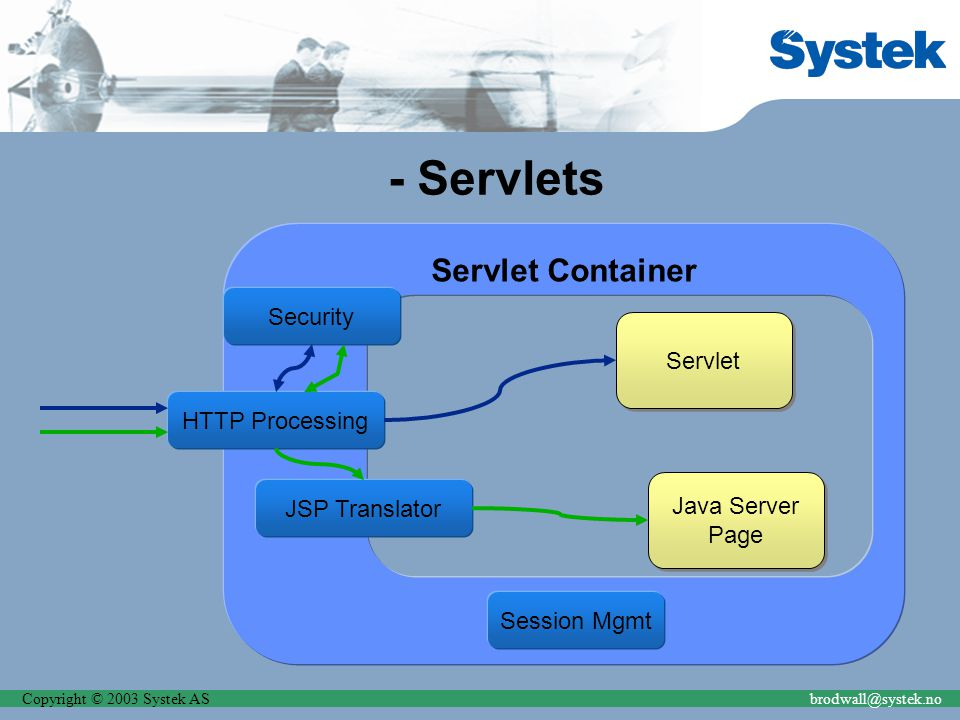 Copyright © 2003 Systek ASbrodwall@systek.no - Servlets Servlet Container Security Servlet Java Server Page Java Server Page HTTP Processing JSP Trans