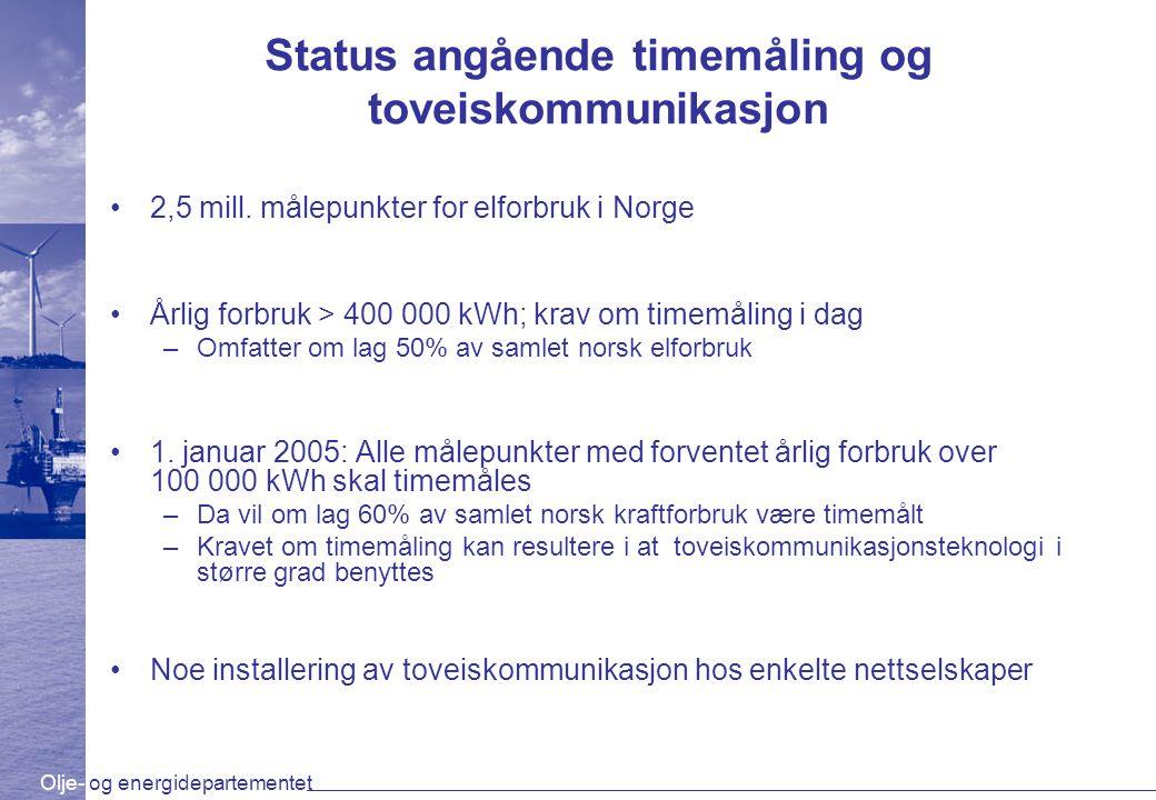 Olje- og energidepartementet Status angående timemåling og toveiskommunikasjon 2,5 mill. målepunkter for elforbruk i Norge Årlig forbruk > 400 000 kWh