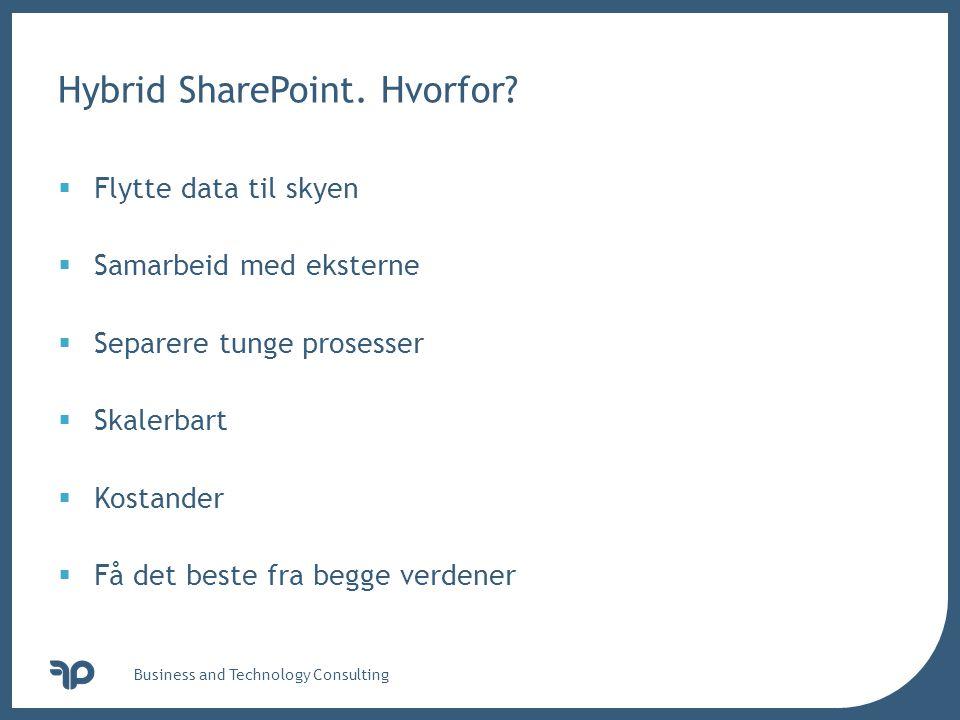 v Hybrid SharePoint.Hva trenger vi.
