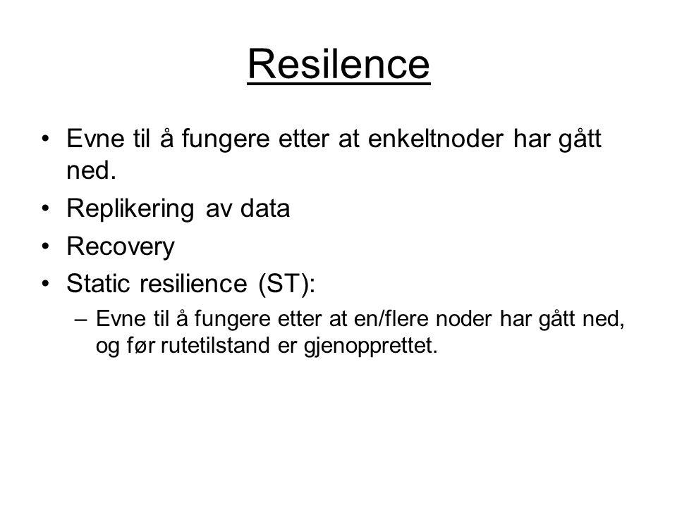 Test av static resilience Hvordan varierer ST gitt forskjellige geometrier .