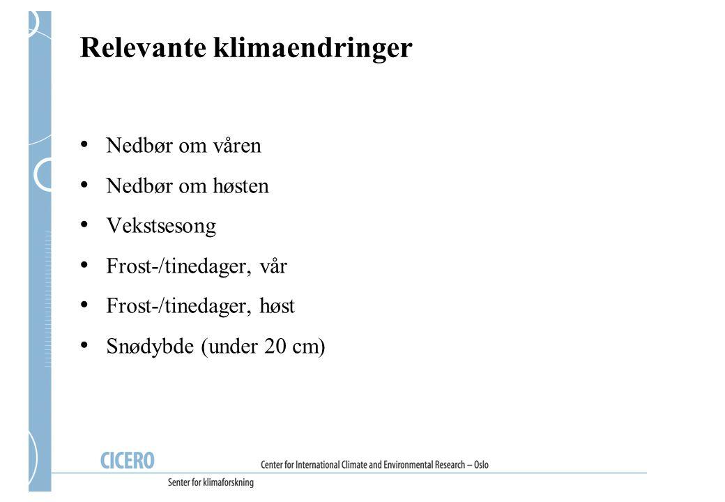 RegClims scenarier for Norge Regionalt nedskalert klimamodell Sammenligner gjennomsnittsverdier for årene 1980-2000 med gjennomsnittsverdier for årene 2030-2050
