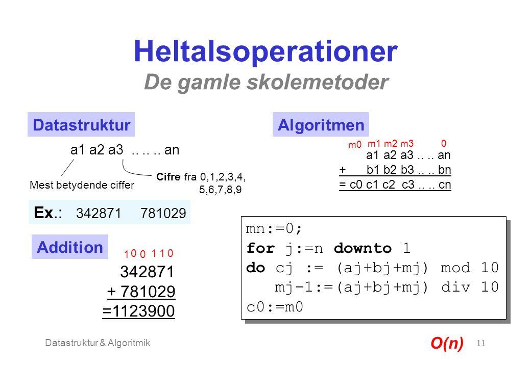 Datastruktur & Algoritmik11 Heltalsoperationer De gamle skolemetoder Datastruktur a1 a2 a3...... an Mest betydende ciffer Cifre fra 0,1,2,3,4, 5,6,7,8