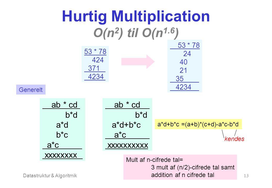 Datastruktur & Algoritmik13 Hurtig Multiplication O(n 2 ) til O(n 1.6 ) 53 * 78 424 371 4234 53 * 78 24 40 21 35 4234 ab * cd b*d a*d b*c a*c xxxxxxxx ab * cd b*d a*d+b*c a*c xxxxxxxxxx a*d+b*c =(a+b)*(c+d)-a*c-b*d kendes Generelt Mult af n-cifrede tal= 3 mult af (n/2)-cifrede tal samt addition af n cifrede tal