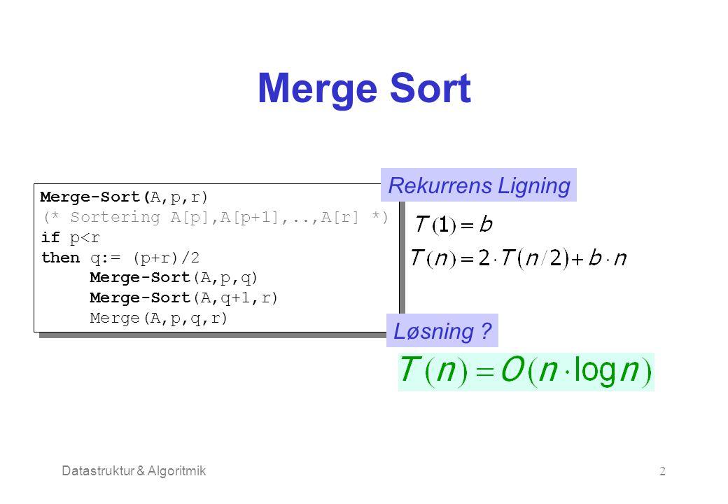 Datastruktur & Algoritmik2 Merge Sort Merge-Sort(A,p,r) (* Sortering A[p],A[p+1],..,A[r] *) if p<r then q:= (p+r)/2 Merge-Sort(A,p,q) Merge-Sort(A,q+1,r) Merge(A,p,q,r) Merge-Sort(A,p,r) (* Sortering A[p],A[p+1],..,A[r] *) if p<r then q:= (p+r)/2 Merge-Sort(A,p,q) Merge-Sort(A,q+1,r) Merge(A,p,q,r) Rekurrens Ligning Løsning