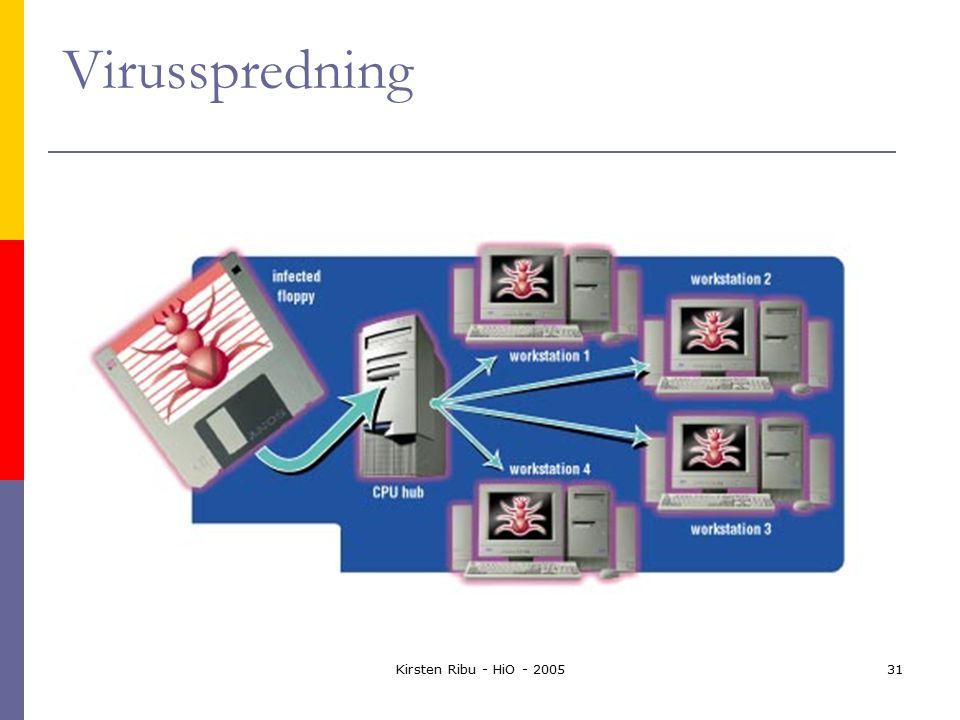 Kirsten Ribu - HiO - 200531 Virusspredning