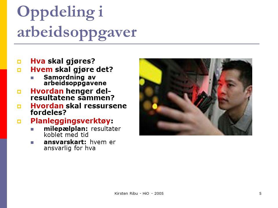 Kirsten Ribu - HiO - 20055 Oppdeling i arbeidsoppgaver  Hva skal gjøres.