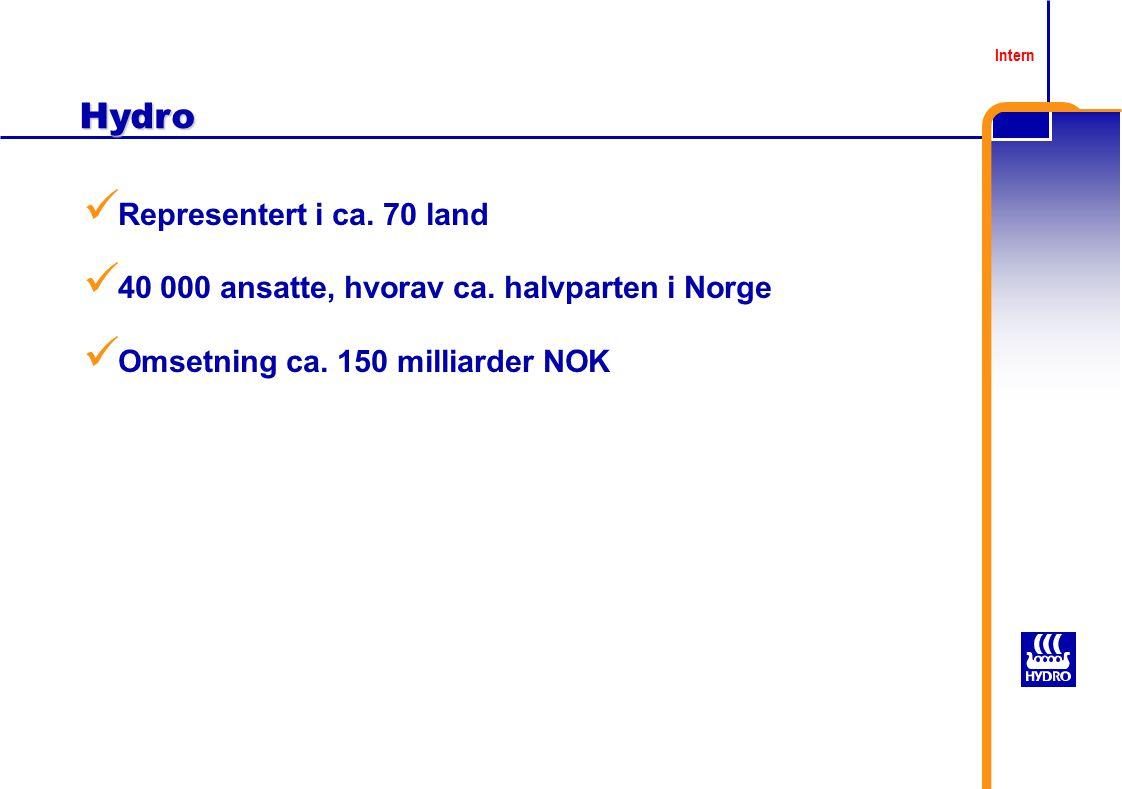 Hydro Representert i ca. 70 land 40 000 ansatte, hvorav ca.