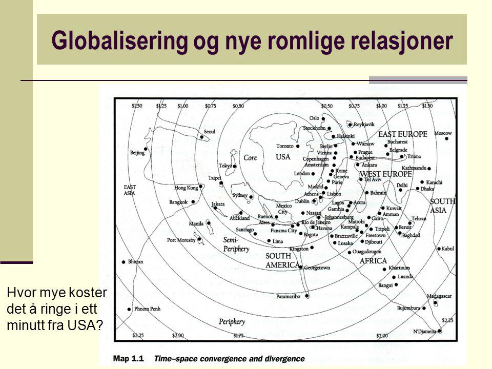 Globalisering og nye romlige relasjoner Hvor mye koster det å ringe i ett minutt fra USA?