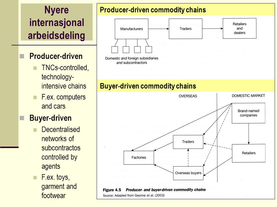 Nyere internasjonal arbeidsdeling Buyer-driven commodity chains Producer-driven commodity chains Producer-driven TNCs-controlled, technology- intensiv