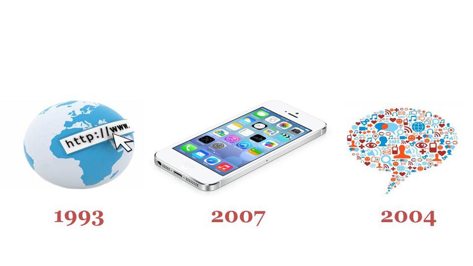 1993 20072004