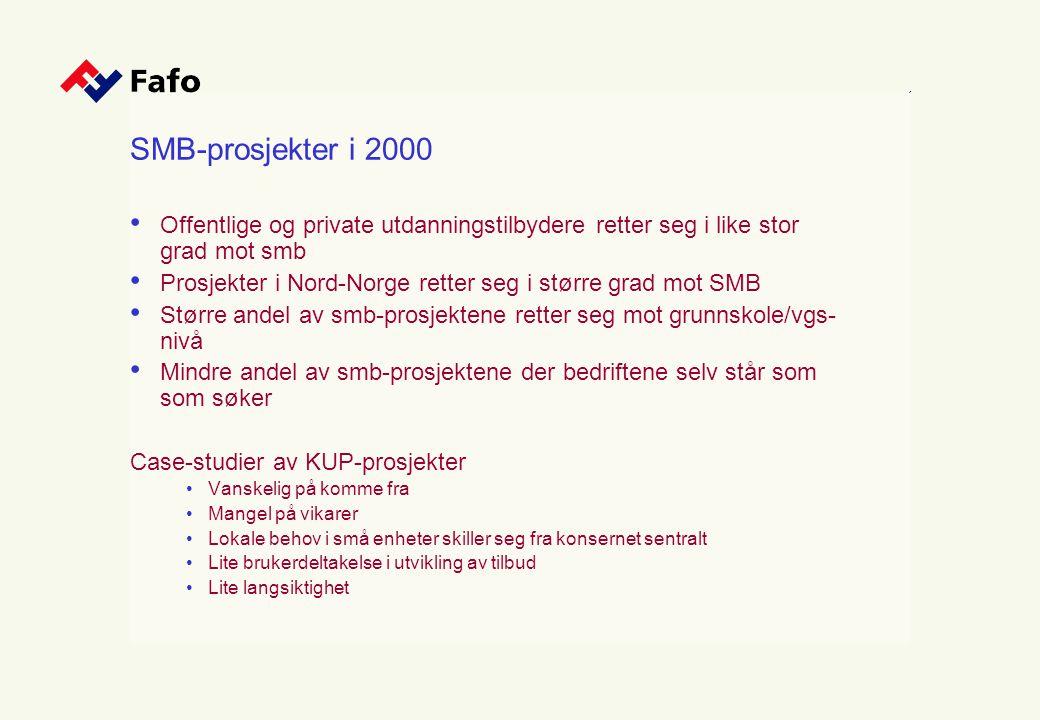 SMB-prosjekter i 2000 Offentlige og private utdanningstilbydere retter seg i like stor grad mot smb Prosjekter i Nord-Norge retter seg i større grad mot SMB Større andel av smb-prosjektene retter seg mot grunnskole/vgs- nivå Mindre andel av smb-prosjektene der bedriftene selv står som som søker Case-studier av KUP-prosjekter Vanskelig på komme fra Mangel på vikarer Lokale behov i små enheter skiller seg fra konsernet sentralt Lite brukerdeltakelse i utvikling av tilbud Lite langsiktighet