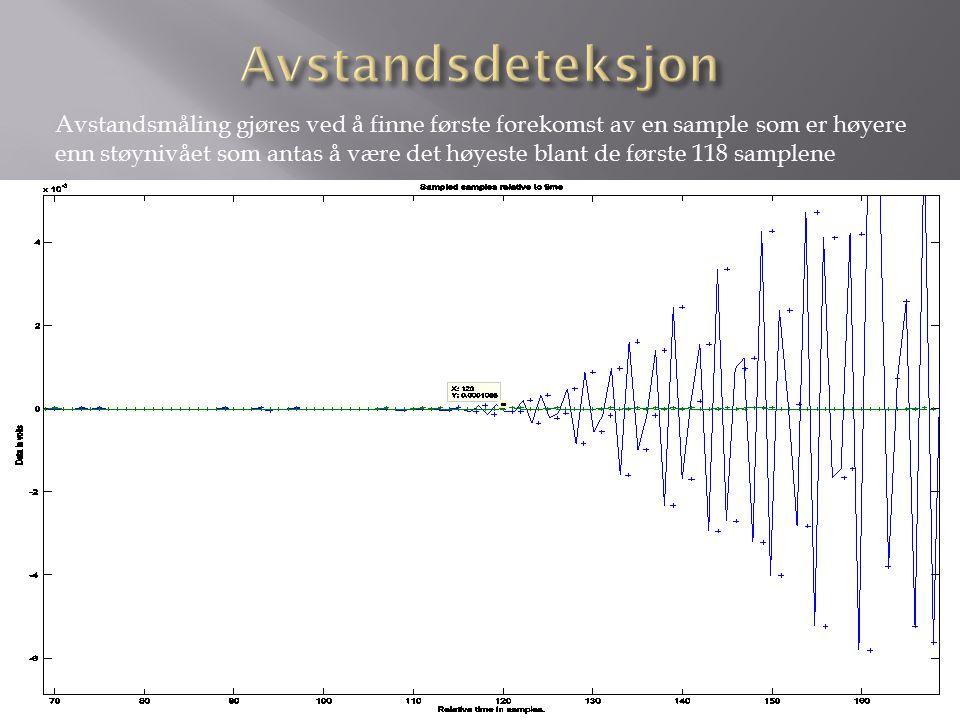 Avstandsmåling gjøres ved å finne første forekomst av en sample som er høyere enn støynivået som antas å være det høyeste blant de første 118 samplene