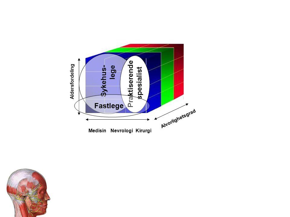 Medisin Nevrologi Kirurgi Aldersfordeling Alvorlighetsgrad Sykehus- lege Praktiserende spesialist Fastlege