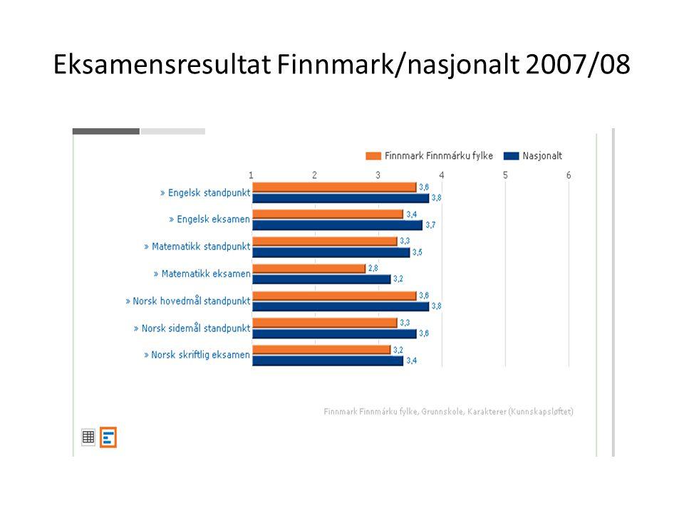 Eksamensresultat Finnmark/nasjonalt 2007/08