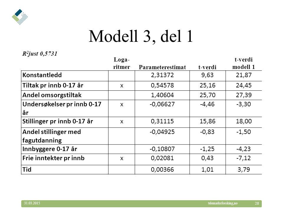 © Telemarksforsking telemarksforsking,no31.03.2015 28 Modell 3, del 1 R 2 just 0,5731 Loga- ritmerParameterestimatt-verdi t-verdi modell 1 Konstantled