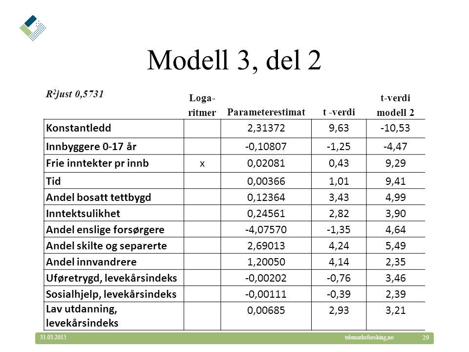 © Telemarksforsking telemarksforsking,no31.03.2015 29 Modell 3, del 2 R 2 just 0,5731 Loga- ritmerParameterestimatt -verdi t-verdi modell 2 Konstantle