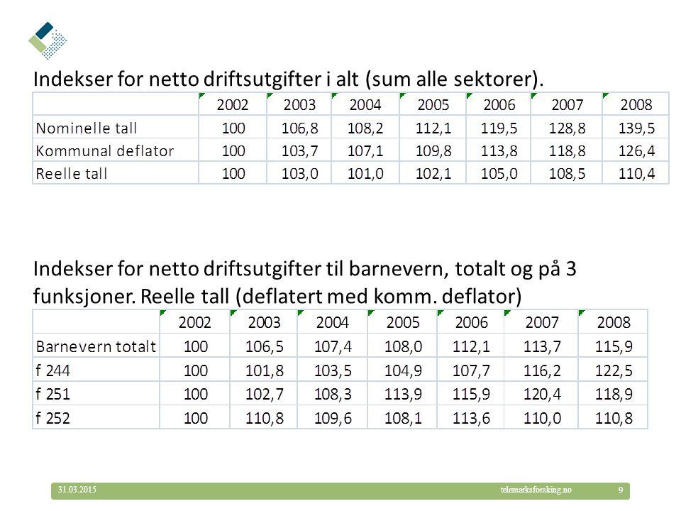 © Telemarksforsking telemarksforsking.no31.03.2015 9 Indekser for netto driftsutgifter i alt (sum alle sektorer). Indekser for netto driftsutgifter ti