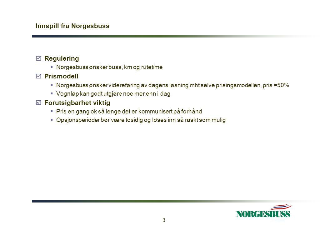 Innspill fra Norgesbuss  Regulering  Norgesbuss ønsker buss, km og rutetime  Prismodell  Norgesbuss ønsker videreføring av dagens løsning mht selv