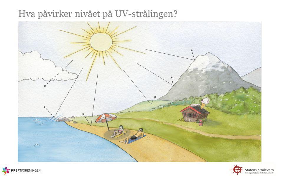 Hva påvirker nivået på UV-strålingen? Illustrasjon: Mari Komperød, Statens strålevern Hva påvirker nivået på UV-strålingen?