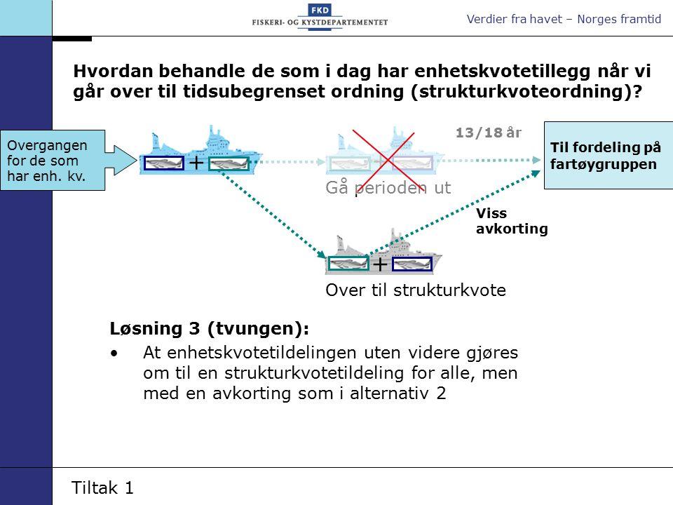 Verdier fra havet – Norges framtid Hvordan behandle de som i dag har enhetskvotetillegg når vi går over til tidsubegrenset ordning (strukturkvoteordning).