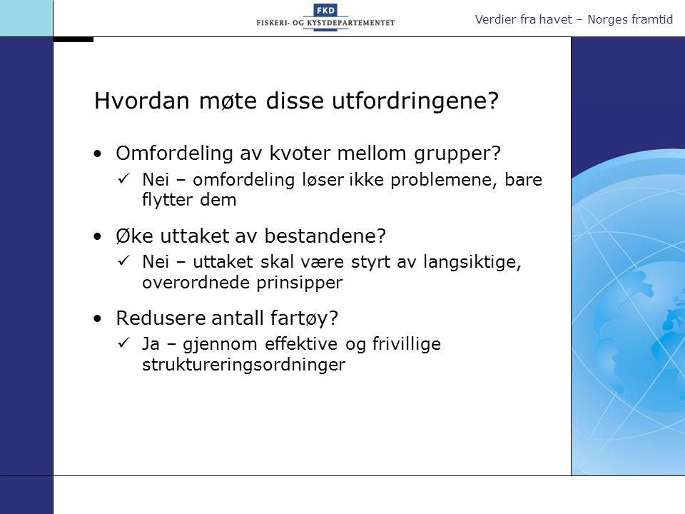 Verdier fra havet – Norges framtid Hvordan møte disse utfordringene.