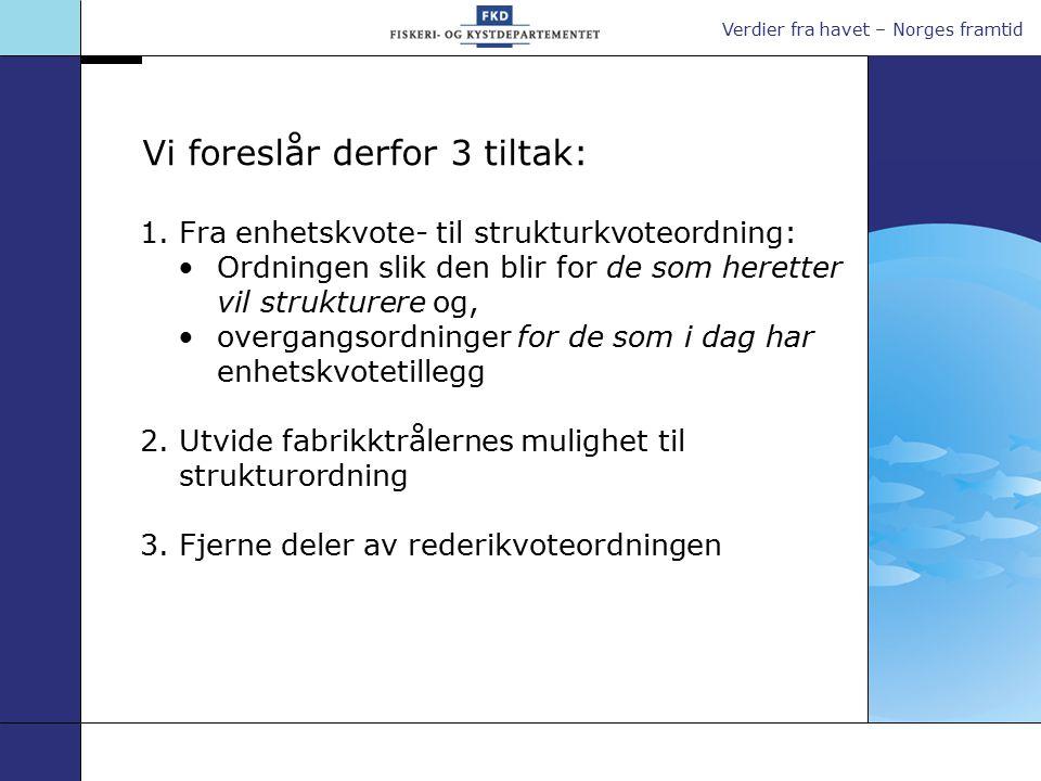 Verdier fra havet – Norges framtid Vi foreslår derfor 3 tiltak: 1.Fra enhetskvote- til strukturkvoteordning: Ordningen slik den blir for de som heretter vil strukturere og, overgangsordninger for de som i dag har enhetskvotetillegg 2.Utvide fabrikktrålernes mulighet til strukturordning 3.Fjerne deler av rederikvoteordningen