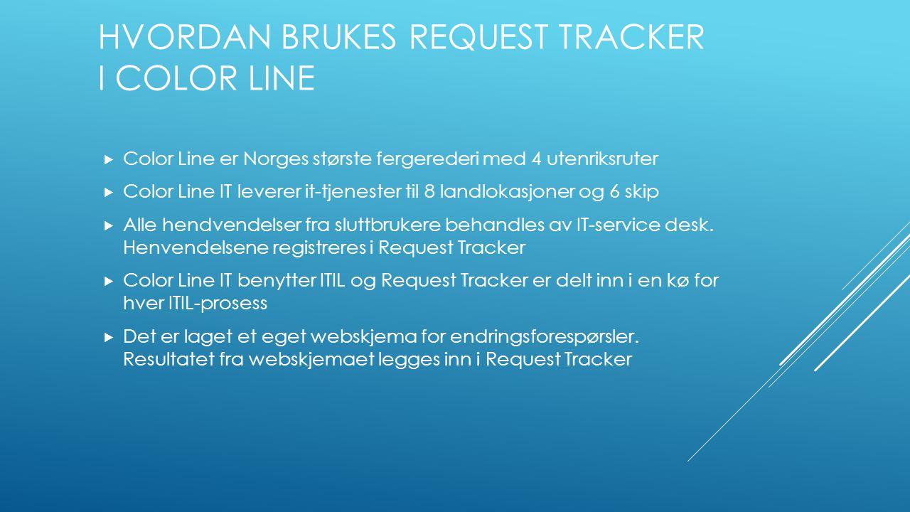 HVA BESTÅR REQUEST TRACKER AV  Request Tracker er skrevet i Perl og kjører på Apache.