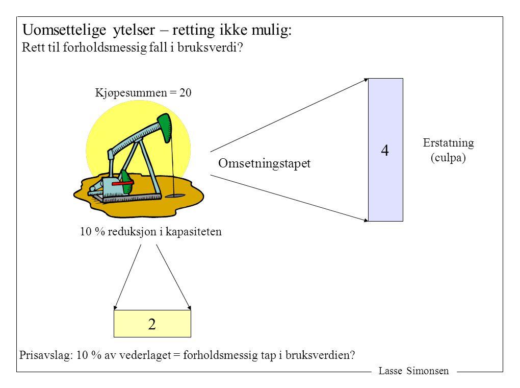 Lasse Simonsen Uomsettelige ytelser – retting ikke mulig: Rett til forholdsmessig fall i bruksverdi? 4 Erstatning (culpa) 10 % reduksjon i kapasiteten