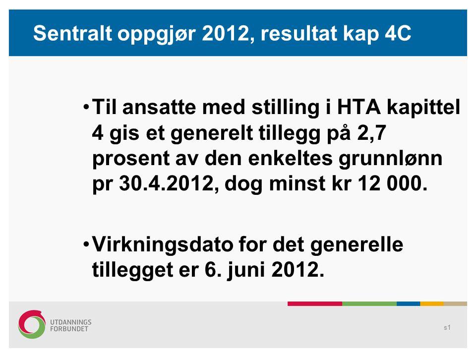 Sentralt oppgjør 2012, resultat kap 4C Til ansatte med stilling i HTA kapittel 4 gis et generelt tillegg på 2,7 prosent av den enkeltes grunnlønn pr 30.4.2012, dog minst kr 12 000.