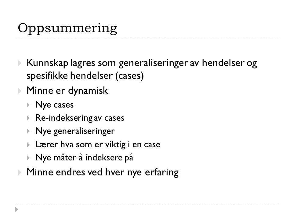 Oppsummering  Kunnskap lagres som generaliseringer av hendelser og spesifikke hendelser (cases)  Minne er dynamisk  Nye cases  Re-indeksering av c