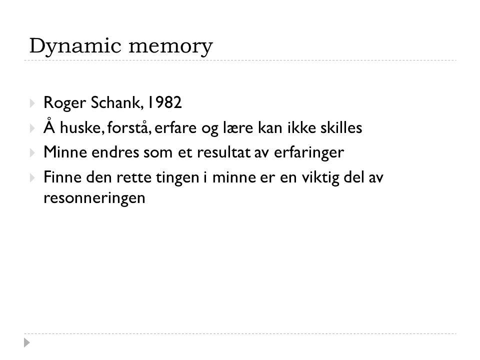 Dynamic memory  Roger Schank, 1982  Å huske, forstå, erfare og lære kan ikke skilles  Minne endres som et resultat av erfaringer  Finne den rette tingen i minne er en viktig del av resonneringen