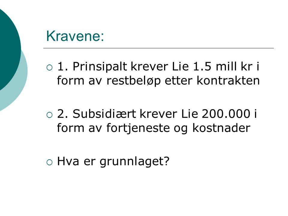 Kravene:  1. Prinsipalt krever Lie 1.5 mill kr i form av restbeløp etter kontrakten  2.