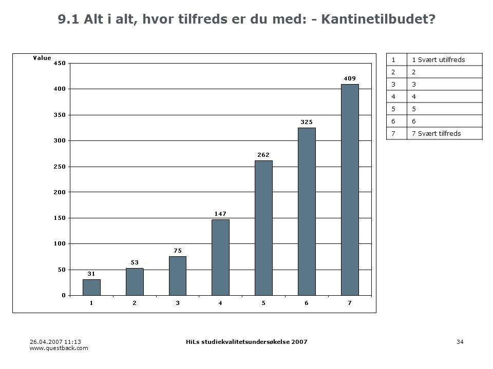26.04.2007 11:13 www.questback.com HiLs studiekvalitetsundersøkelse 200734 9.1 Alt i alt, hvor tilfreds er du med: - Kantinetilbudet.